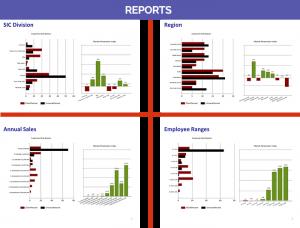 DAN-reports